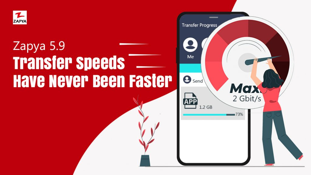 Transfer Speeds Have Never Been Faster