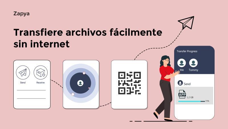 TRANSFIERE ARCHIVOS FÁCILMENTE SIN INTERNET